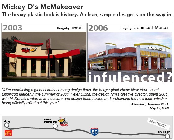 influenced image- Magic Wok vs McDonalds